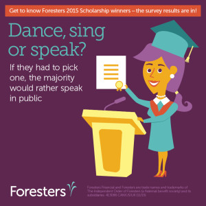 Dance, sing or speak