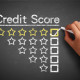 How does credit card spending impact my credit score?