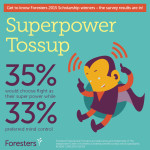 Superpower tossup
