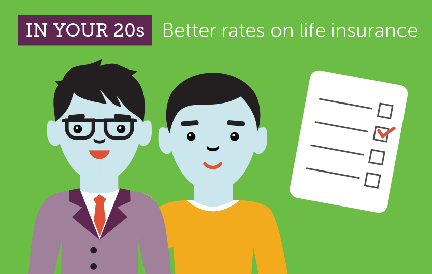 In your 20s. Better rates on life insurance