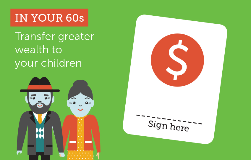 In your 60s. Transfer greater wealth to your children