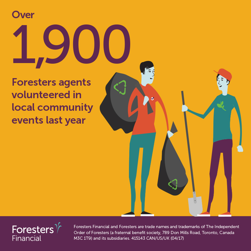 over 1,900 Foresters agents volunteered in local community events last year