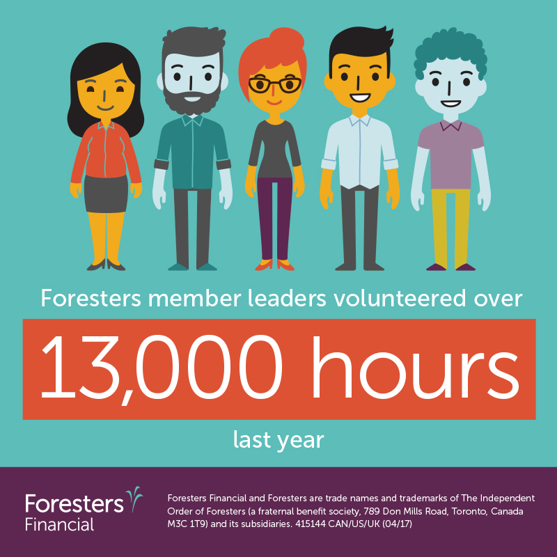 Foresters member leaders volunteered over 13,000 hours last year