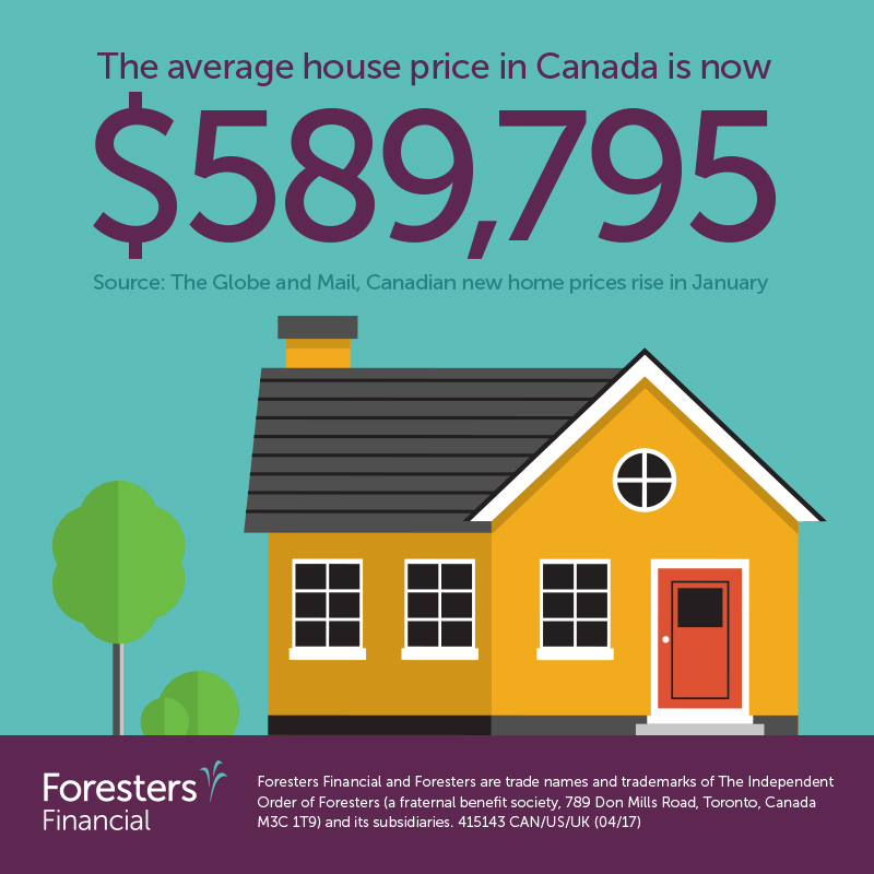 The average house price in Canada is now $589,795