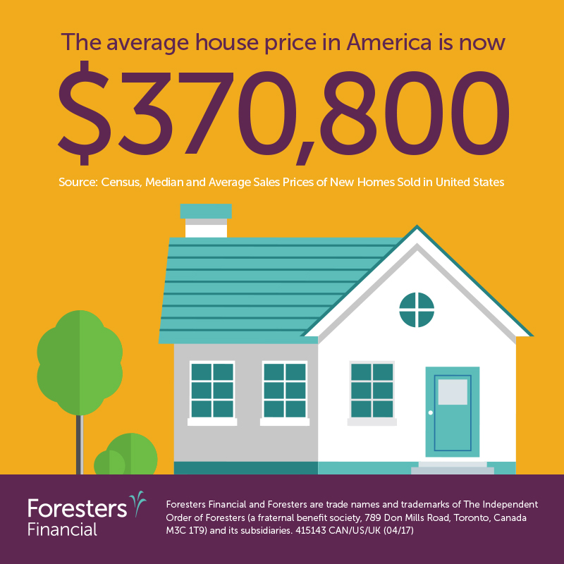 The average house price in America is now $370,800
